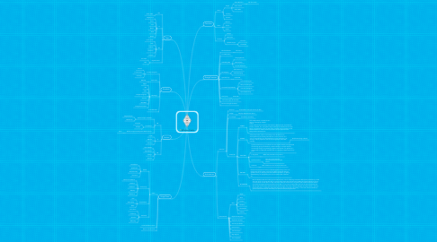 Mind Map: BitVote Public