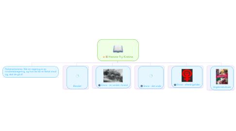 Mind Map: Historie 9.y Kirstine