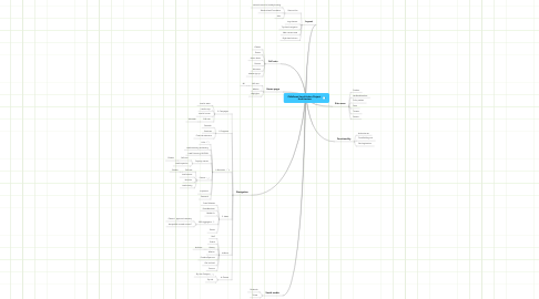 Mind Map: Childhood Lead Action Project -Architecture