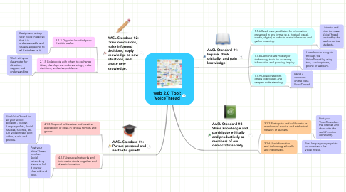 Mind Map: web 2.0 Tool: VoiceThread