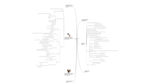 Mind Map: Search Labs Tech 1