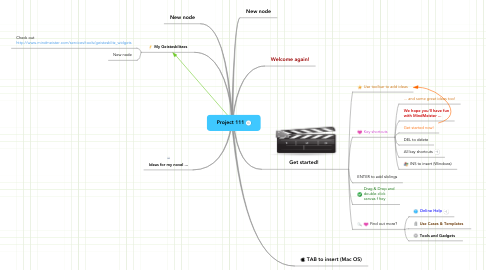 Mind Map: Project 111