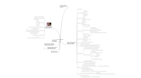 Mind Map: Search Labs Strategies 1