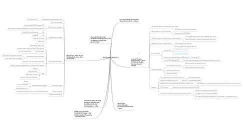 Mind Map: Search Labs - Business 1