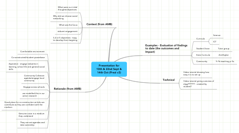 Mind Map: Presentation for 10th & 22nd Sept & 14th Oct (Prezi v3)