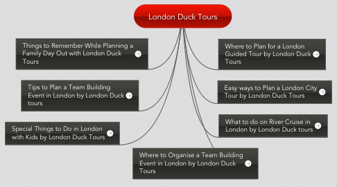 Mind Map: London Duck Tours