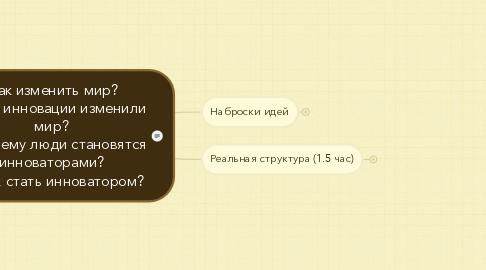 Mind Map: Как изменить мир? 1. Как инновации изменили мир?  2. Почему люди становятся инноваторами?  3. Как стать инноватором?