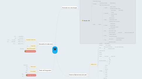 Mind Map: Estudo