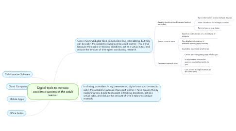 Mind Map: Digital tools to increase academic success of the adult learner