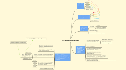Mind Map: UPSTANDERZ Yes-Abilities Alliance