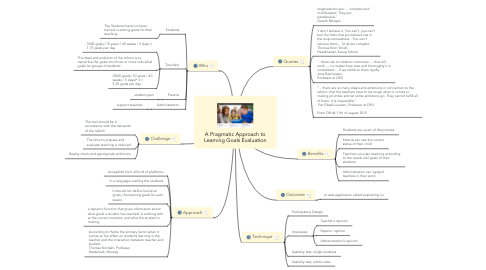 Mind Map: A Pragmatic Approach to Learning Goals Evaluation