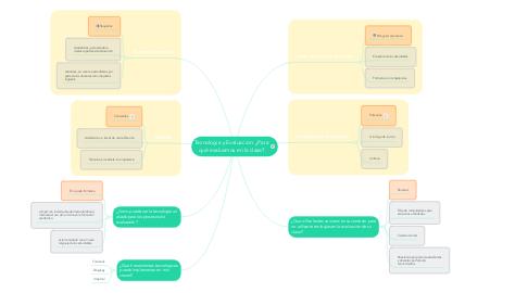 Mind Map: Tecnología y Evaluación: ¿Para qué evaluamos en la clase?