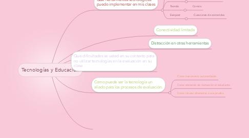 Mind Map: Tecnologías y Educación