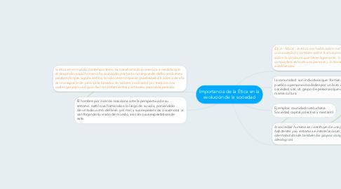 Mind Map: Importancia de la Ética en la evolución de la sociedad