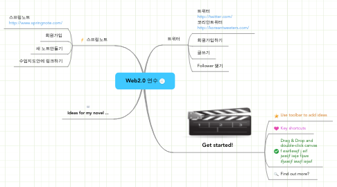 Mind Map: Web2.0 연수