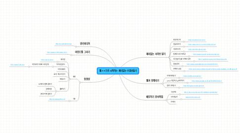 Mind Map: 웹 2.0으로 시작하는 재미있는 수업만들기