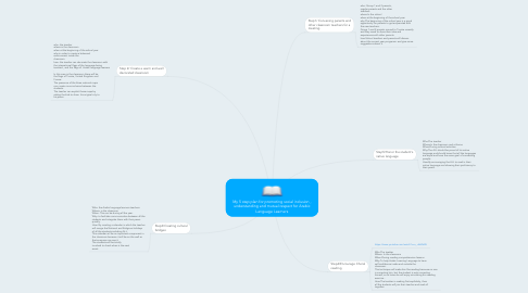 Mind Map: My 5 step plan for promoting social inclusion , understanding and mutual respect for Arabic Language Learners