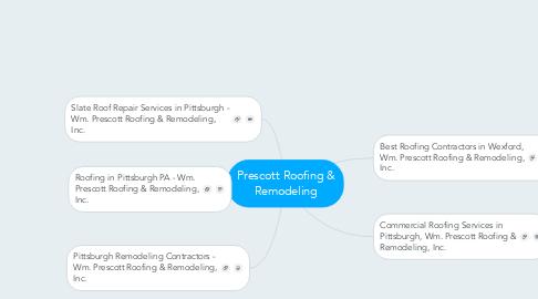 Mind Map: Prescott Roofing & Remodeling