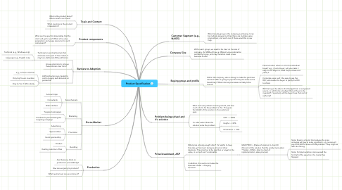 Mind Map: Product Specification