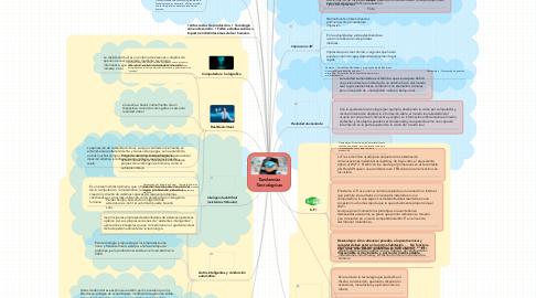 Mind Map: Tendencias Tecnologicas