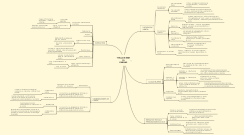 Mind Map: TITULO B NSR 10 CARGAS