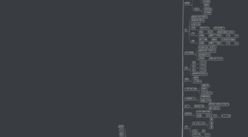 Mind Map: マル経確認事項(事務)