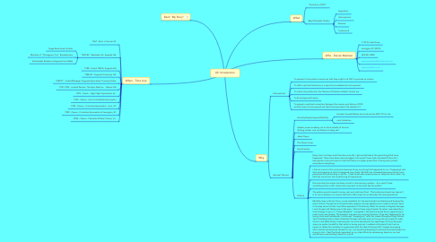 Mind Map: 02: Introduction