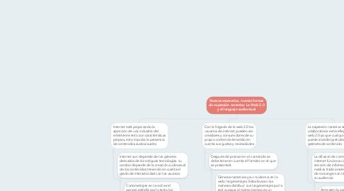 Mind Map: Nuevos escenarios, nuevas formas de expresión narrativa: La Web 2.0 y el lenguaje audiovisual