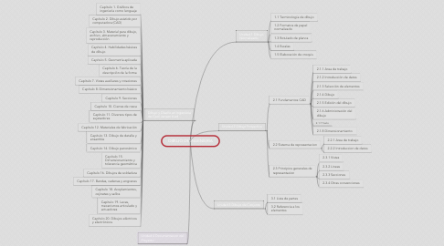 Mind Map: DIBUJO DE INGENIERIA