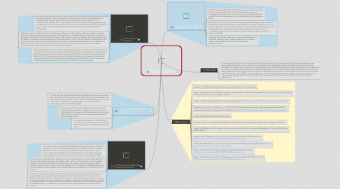 Mind Map: UNIVERSITY OF PHOENIX CAREER SERVICES