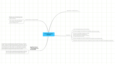 Mind Map: 04: '88 Gymnastics Instructor