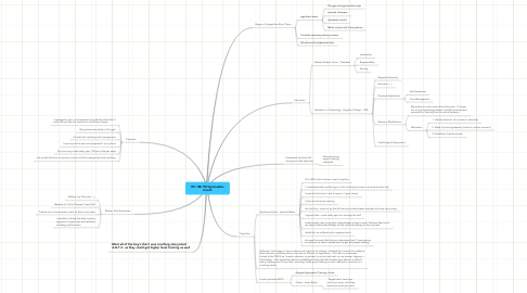 Mind Map: 05: '88-'90 Gymnastics Coach