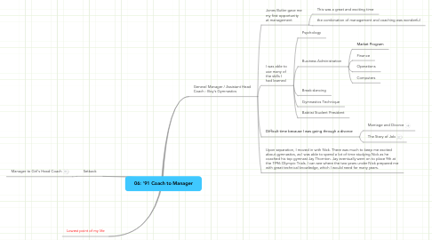 Mind Map: 06: '91 Coach to Manager