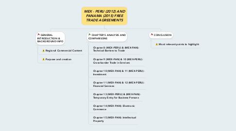 Mind Map: MEX - PERU (2012) AND PANAMA (2015) FREE TRADE AGREEMENTS
