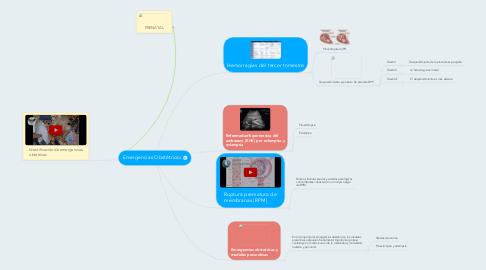 Mind Map: Emergencias Obstétricas