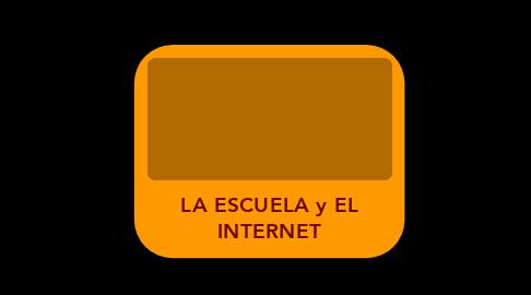 Mind Map: LA ESCUELA y EL INTERNET