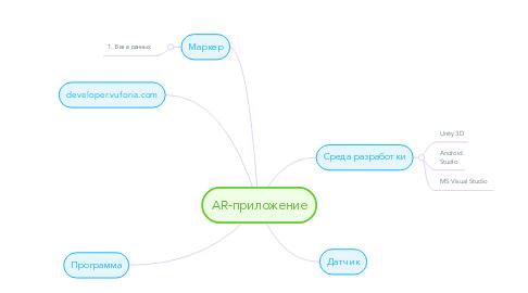 Mind Map: AR-приложение