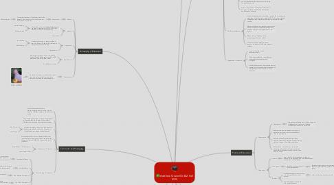 Mind Map: Matthew Crowe ED 302 Fall 2015