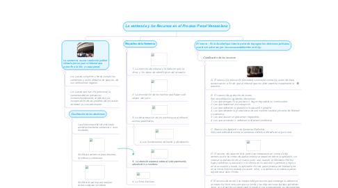 Mind Map: La sentencia y los Recursos en el Proceso Penal Venezolano