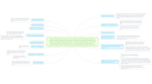 Mind Map: Gangsta Rap Music is popular with current generations of Australian adolescents and young adults, despite its promotion of violence and negative stereotyping of women. is this style of music simply 'the one' that divides a generation from their parents (in the same way punk or rock 'n' roll may have been previously), or should society be concerned with the messages delivered by this genre of music?