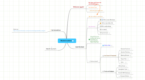 Mind Map: Marshal mothers