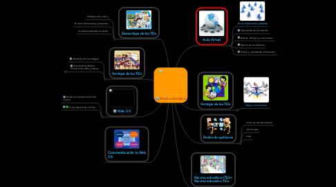 Mind Map: Medio educativo