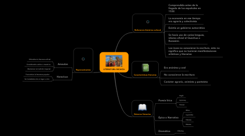 Mind Map: LITERATURA INCAICA