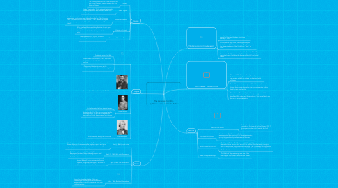 Mind Map: The American Civil War- By: Nicole Justice and Kaitlin Forbes