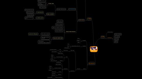 Mind Map: BIOQUIMICA