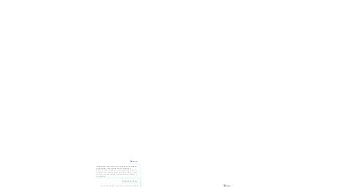 Mind Map: CRISIS ECONÓMICAS