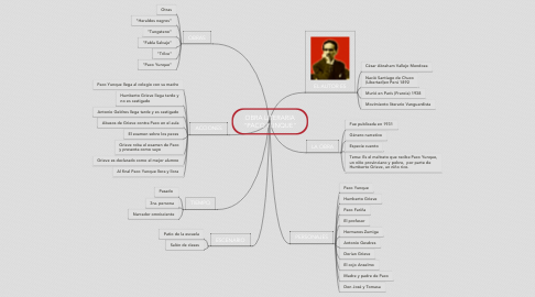 """Mind Map: OBRA LITERARIA """"PACO YUNQUE"""""""