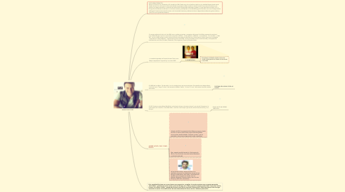 "Mind Map: Andrés Acosta ""GUSI"""