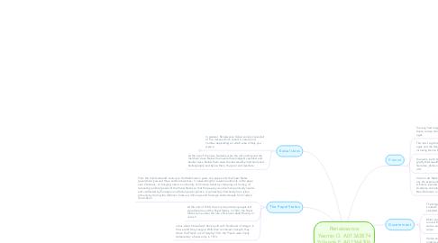 Mind Map: Renaissance Yasmin G. A01363874 Yolanda F. A01364306