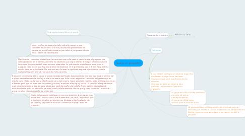 Mind Map: Que es un proyecto?